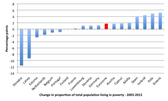 armoede.stat