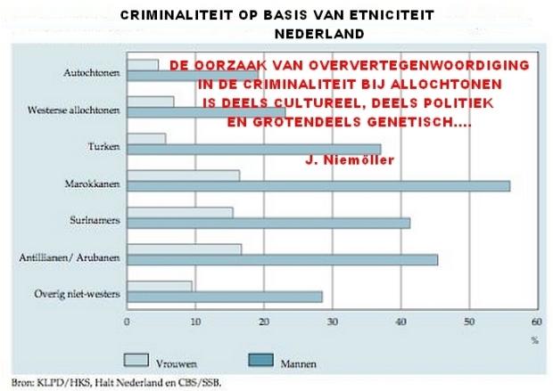 criminaliteit 2
