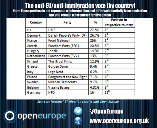 anti-immigratie
