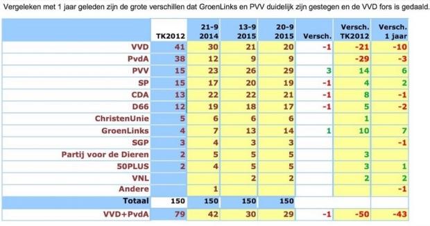 PVVSTAT2