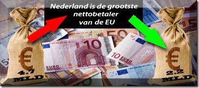 nederland-grootstebetaler