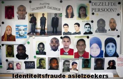 fraude-identiteit