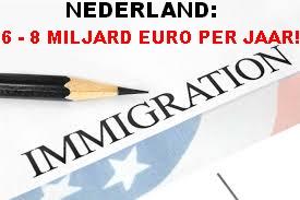 immigratiekosten